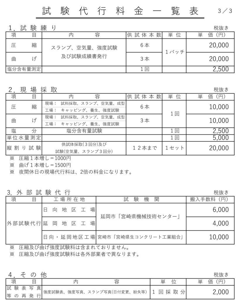 生コン価格表